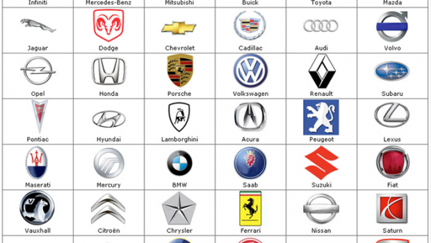 Sellanycar Com Sell Your Car In 30min Automobile Companies