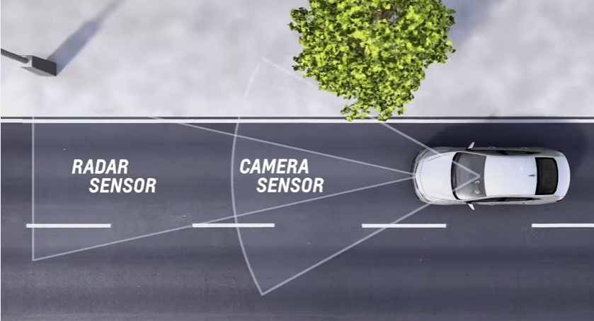 automatic braking system in cars pdf