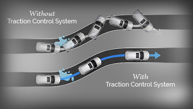 Car And Driver >> SellAnyCar.com – Sell your car in 30min.Understanding the Traction Control System and its ...