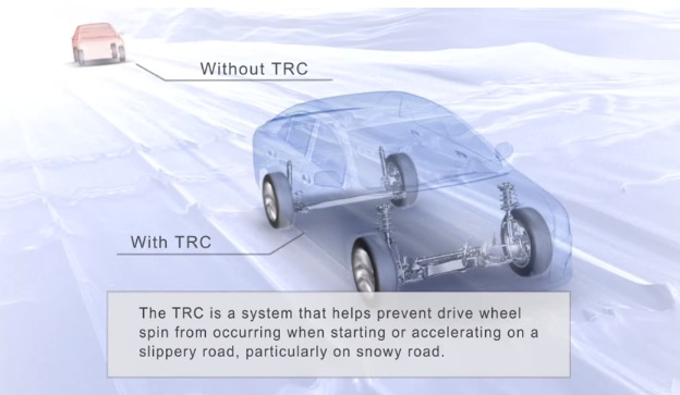 What is Traction Control System