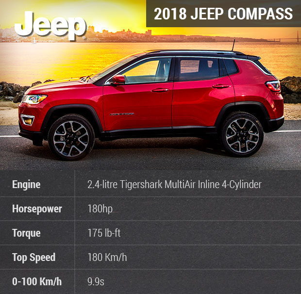 Sellanycar Com Sell Your Car In 30min 5 New 2018 Compact Suvs Priced Under Aed 100 000 In The Uae Sellanycar Com Sell Your Car In 30min