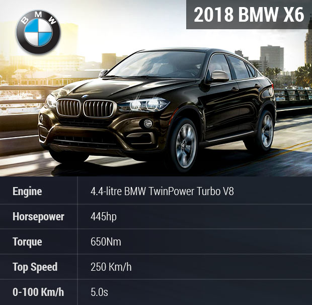 Bmw X6 Xdrive35i: Sell Your Car In 30min.2018 BMW X6