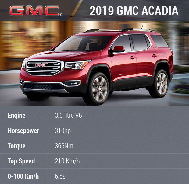 Sellanycar Com Sell Your Car In 30min 2019 Gmc Acadia Midsize