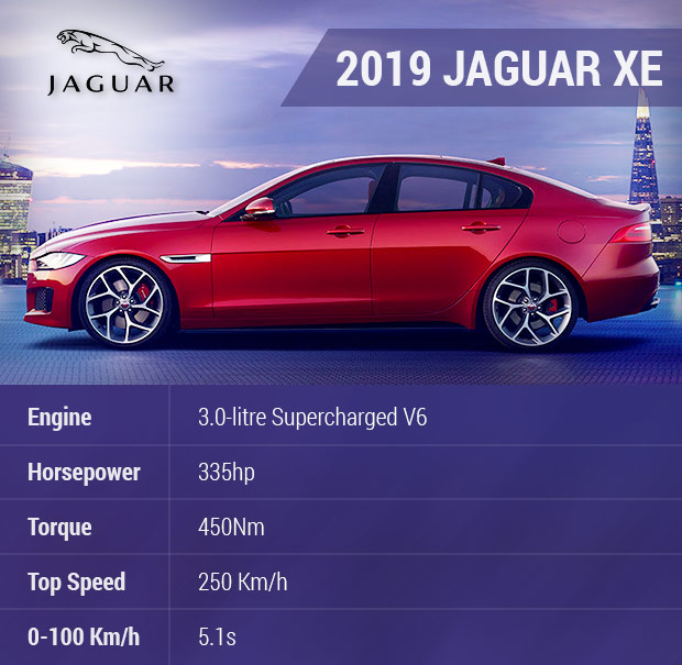 Sell Your Car In 30min.2019 Jaguar XE