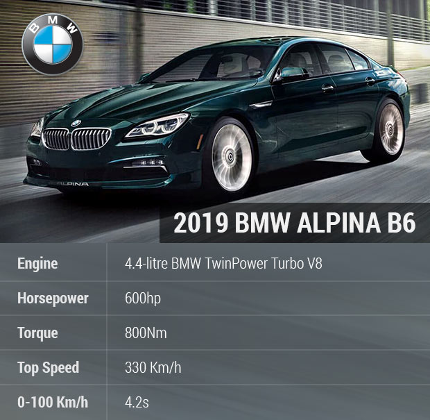 Sell Your Car In 30min.2019 BMW Alpina B6