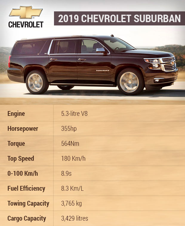 2019 Chevrolet Suburban: Sell Your Car In 30min.2019 Chevrolet