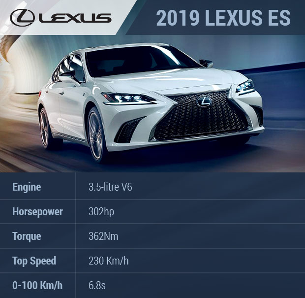 Lexus Performance: Sell Your Car In 30min.Redesigned 2019