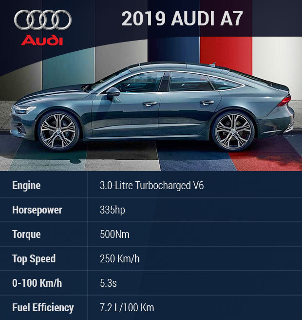 2019 Audi A8: Sell Your Car In 30min.2019 Audi A7