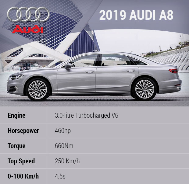 2019 Audi A8: Sell Your Car In 30min.2019 Audi A8