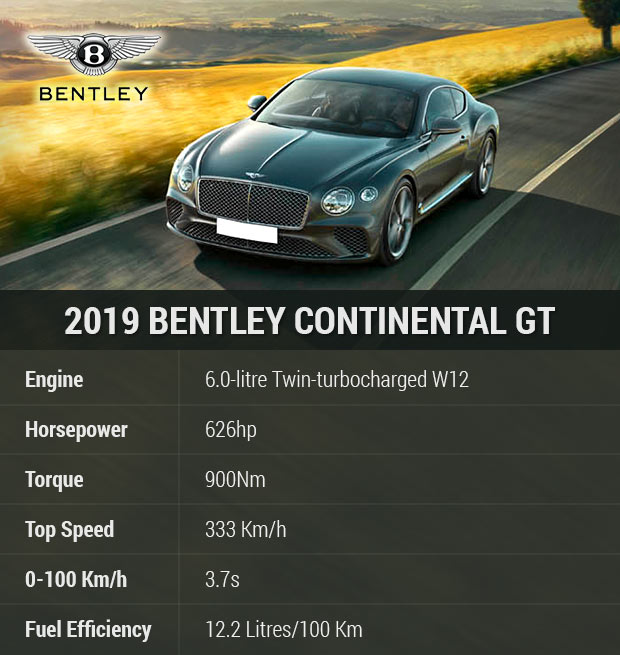 Sell Your Car In 30min.2019 Bentley