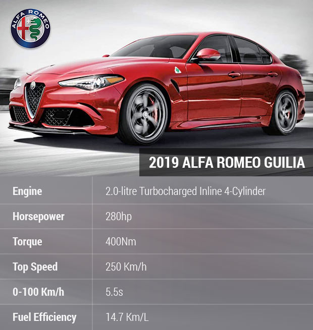 Sell Your Car In 30min.2019 Alfa Romeo