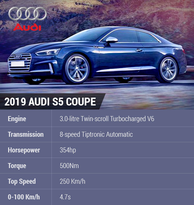 Sell Your Car In 30min.2019 Audi S5 Coupe