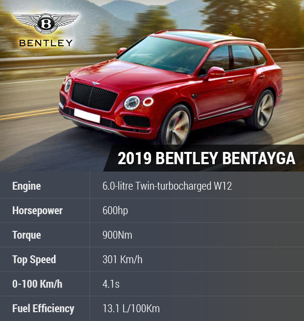 Bentley Used Cars For Sale By Owner: 2019 Bentley Bentayga W12 For Sale