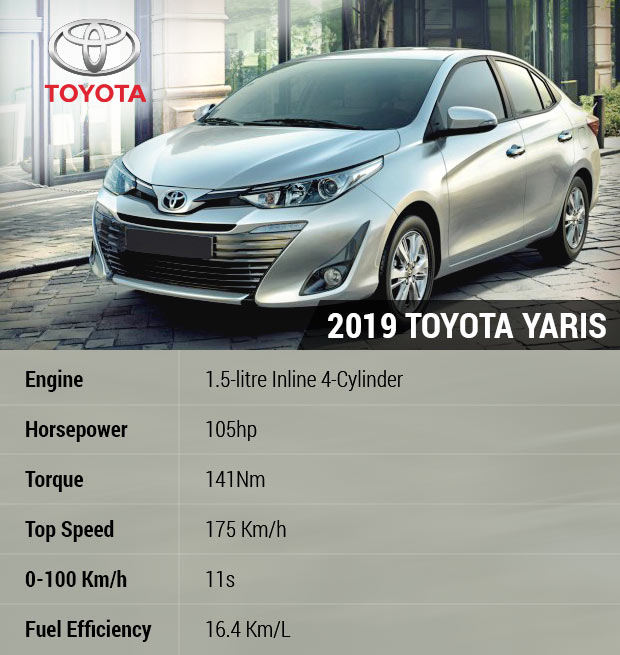 Sell Your Car In 30min.2019 Toyota Yaris