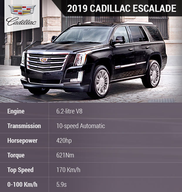 Sell Your Car In 30min.2019 Cadillac