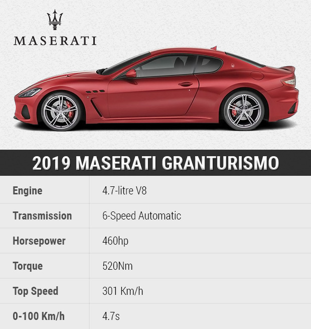 Sellanycar Com Sell Your Car In 30min 2019 Maserati