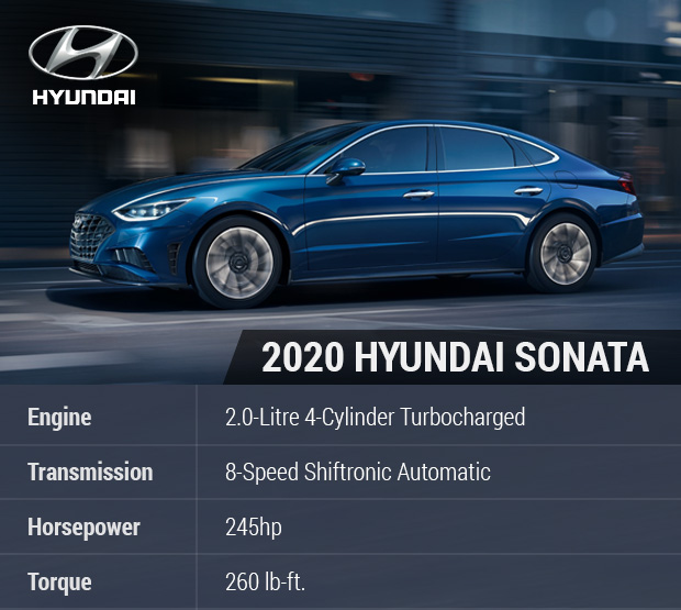 Sell Your Car In 30min.2020 Hyundai
