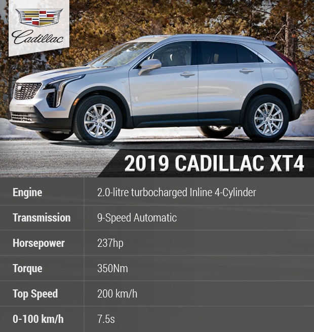 Sell Your Car In 30min.2019 Cadillac XT4