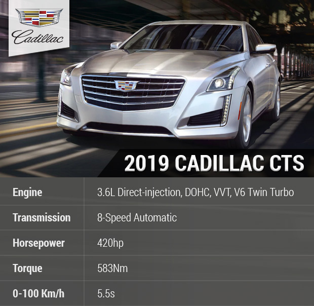 Sell Your Car In 30min.2019 Cadillac CTS