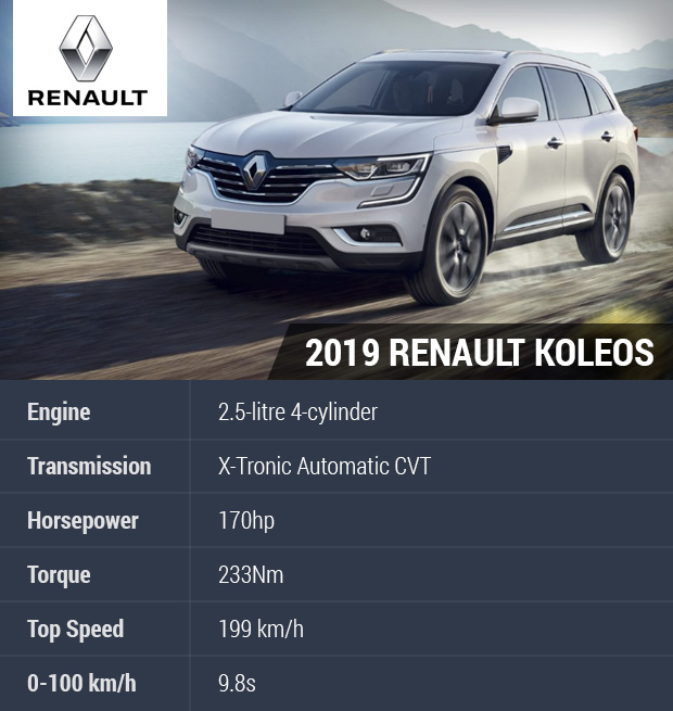 Sell Your Car In 30min.2019 Renault