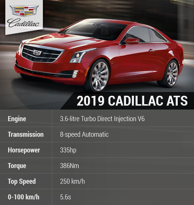 Sell Your Car In 30min.2019 Cadillac ATS