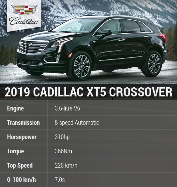 Sell Your Car In 30min.2019 Cadillac XT5