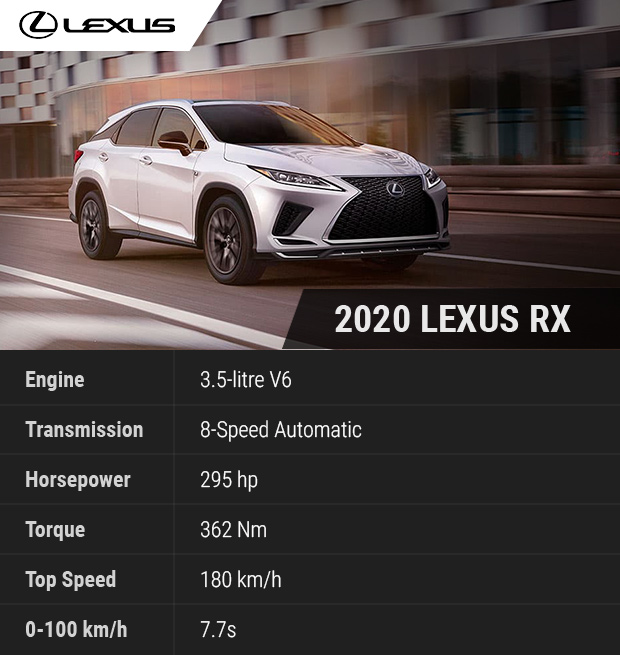 Sell Your Car In 30min.2020 Lexus RX