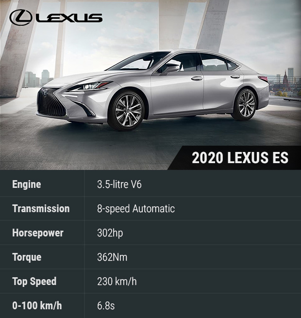 Sell Your Car In 30min.2020 Lexus ES