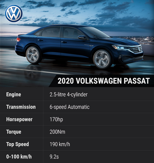 Sell Your Car In 30min.2020 Volkswagen